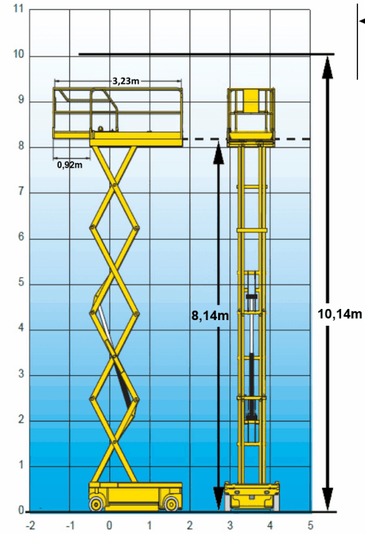 diagramm-ingolstaedter-mietflotte.png